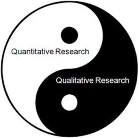 How to write a qualitative dissertation discussion
